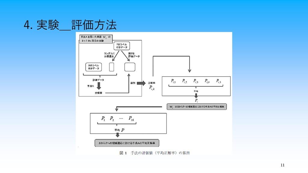 4. 実験_評価方法 11