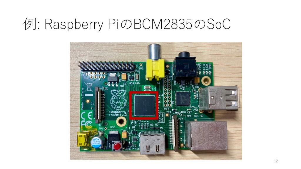 例: Raspberry PiのBCM2835のSoC 12
