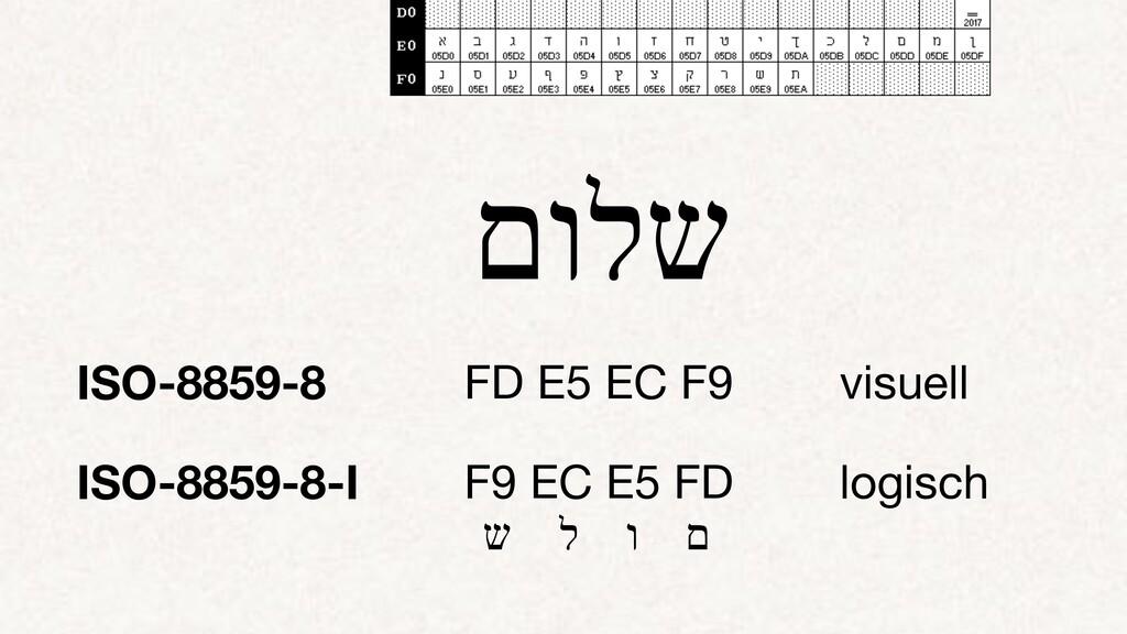םולש ISO-8859-8 ISO-8859-8-I FD E5 EC F9 F9 EC ...