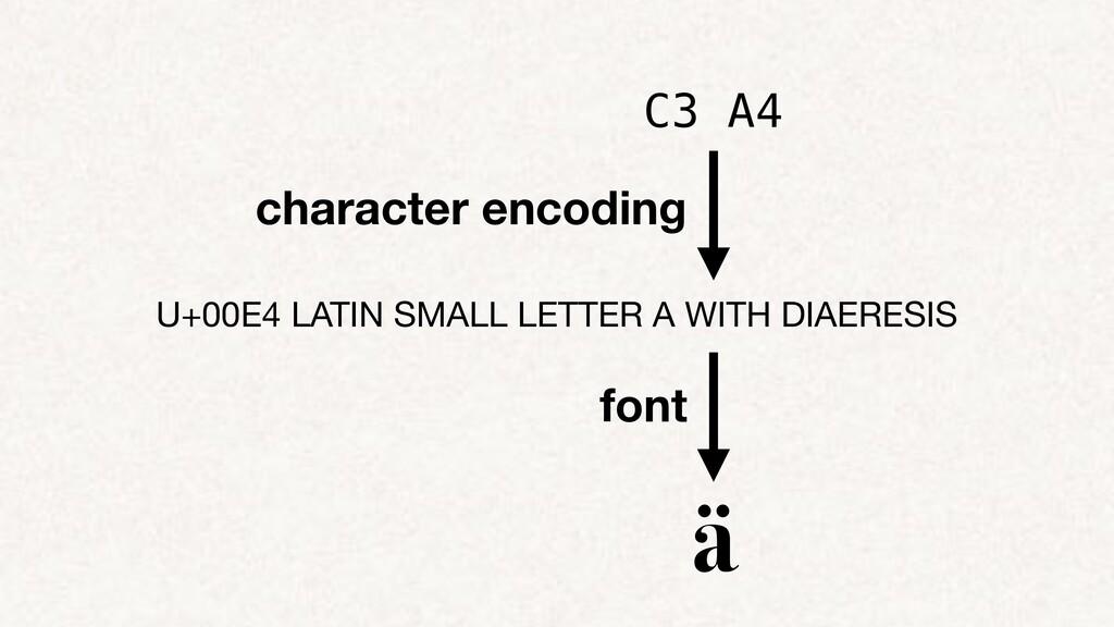 C3 A4 U+00E4 LATIN SMALL LETTER A WITH DIAERESI...