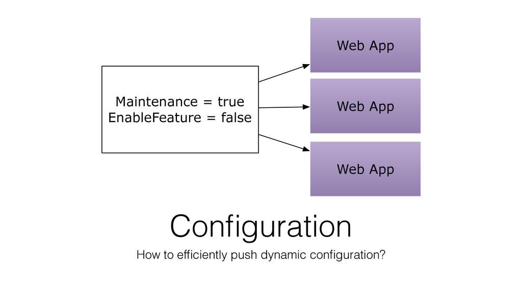 Web App Web App Web App Maintenance = true Enab...