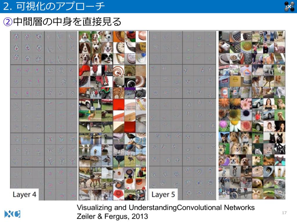 17 2. 可視化のアプローチ ②中間層の中⾝身を直接⾒見見る Visualizing a...