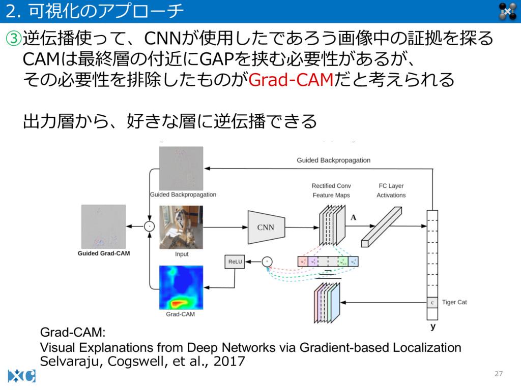27 2. 可視化のアプローチ ③逆伝播使って、CNNが使⽤用したであろう画像中の証拠を探る...