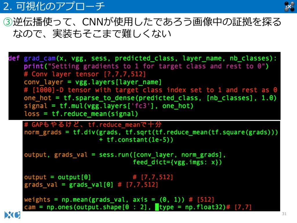 31 2. 可視化のアプローチ ③逆伝播使って、CNNが使⽤用したであろう画像中の証拠を探る...