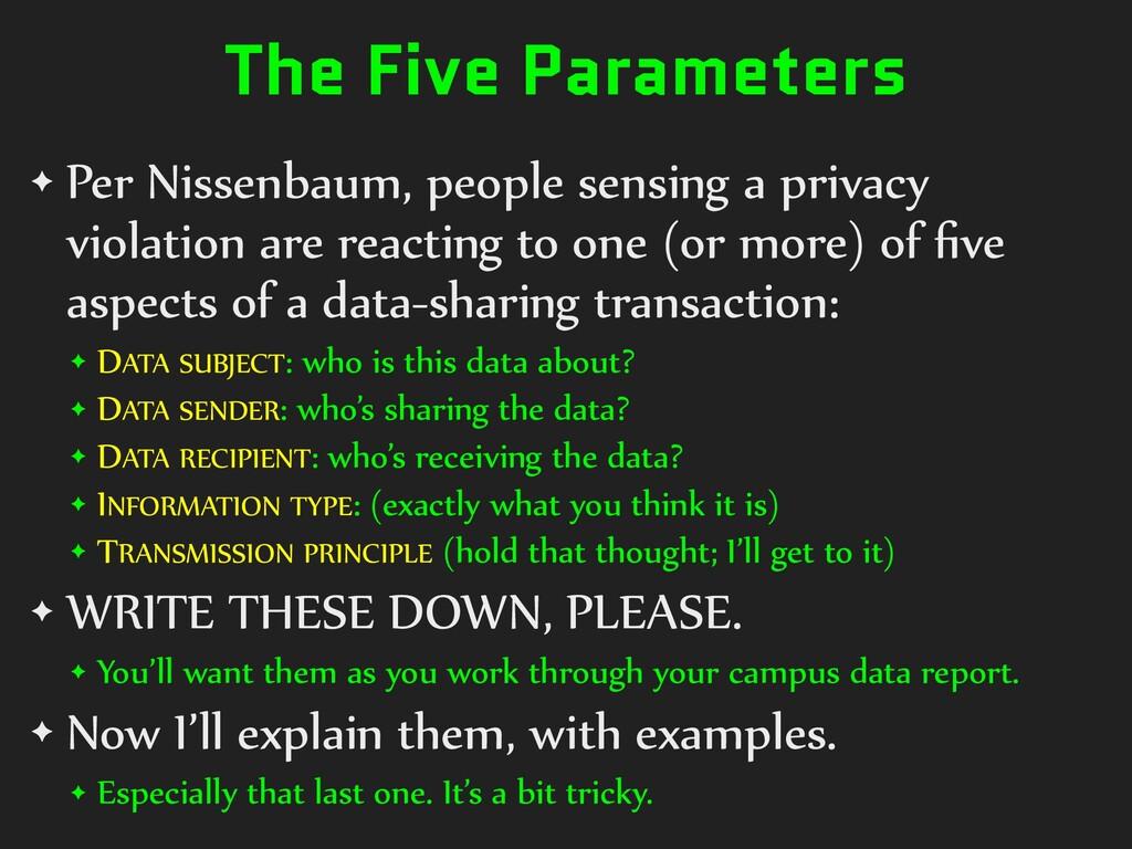 The Five Parameters ✦ Per Nissenbaum, people se...