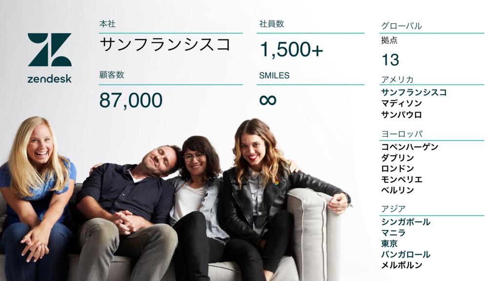 SMILES ∞ ࣾһ 1,500+ ຊࣾ αϯϑϥϯγεί ސ٬ 87,000 ΞϝϦΧ...
