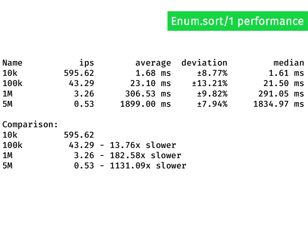 Enum.sort/1 performance Name ips average deviat...