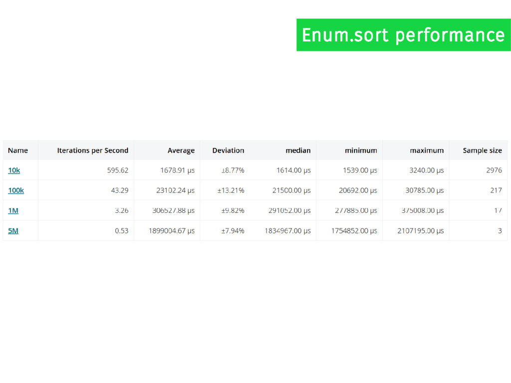 Enum.sort performance