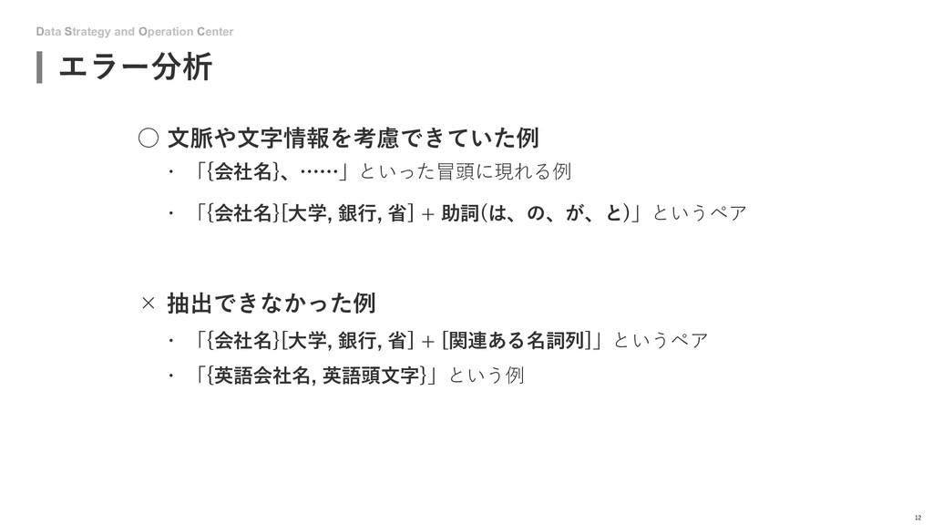 Data Strategy and Operation Center エラー分析 12 ○ ⽂...