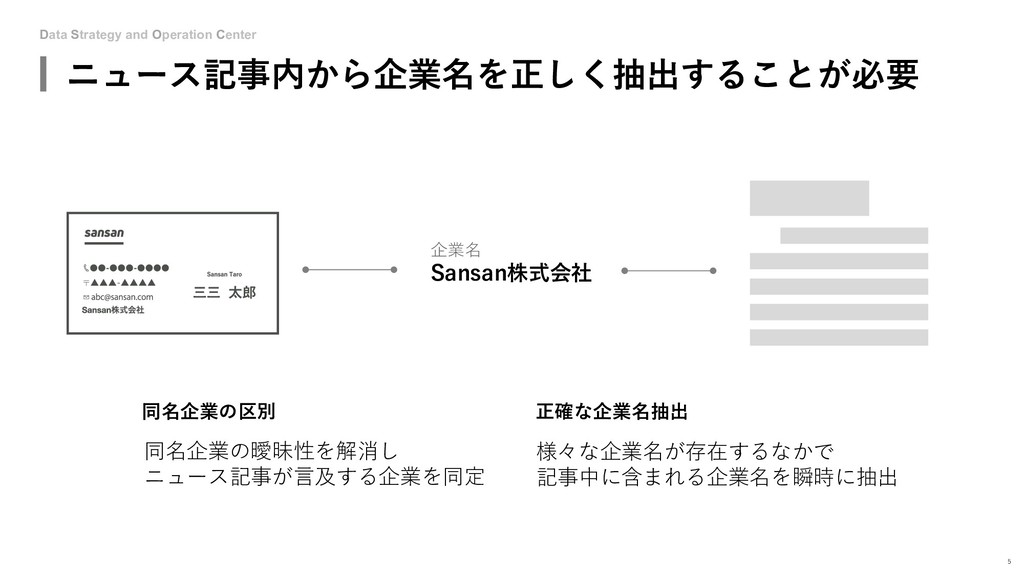 Data Strategy and Operation Center ニュース記事内から企業名...