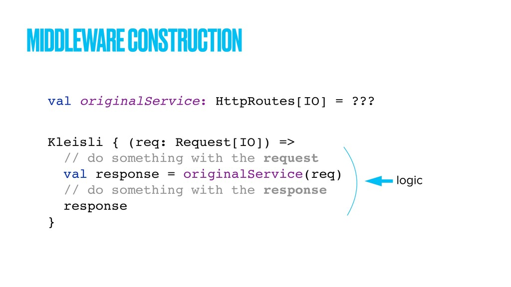 MIDDLEWARE CONSTRUCTION Kleisli { (req: Request...