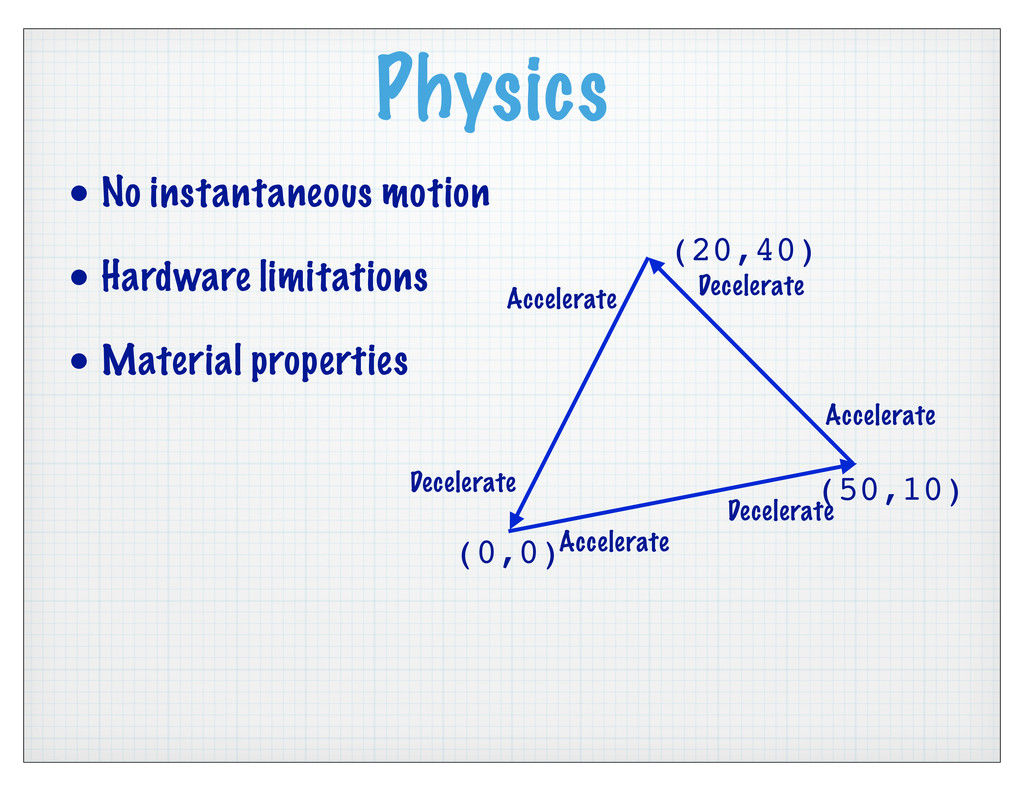 Physics • No instantaneous motion • Hardware li...