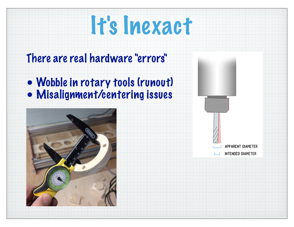 """It's Inexact There are real hardware """"errors"""" •..."""