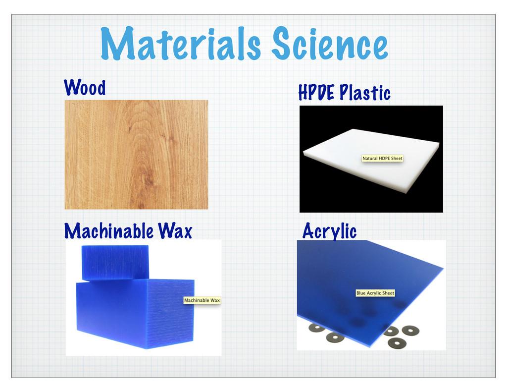Materials Science Wood HPDE Plastic Acrylic Mac...