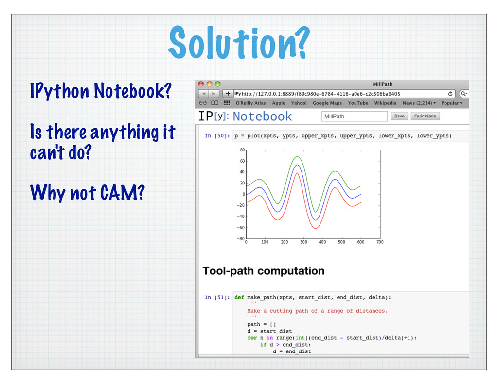 Solution? IPython Notebook? Is there anything i...