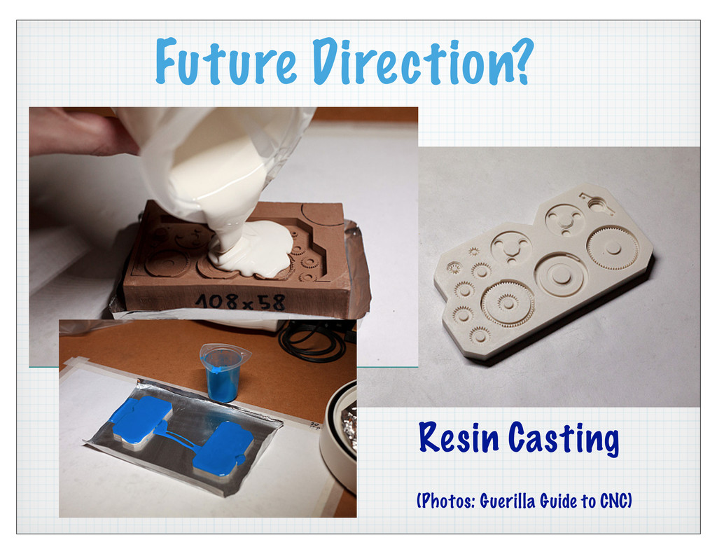 Future Direction? Resin Casting (Photos: Gueril...