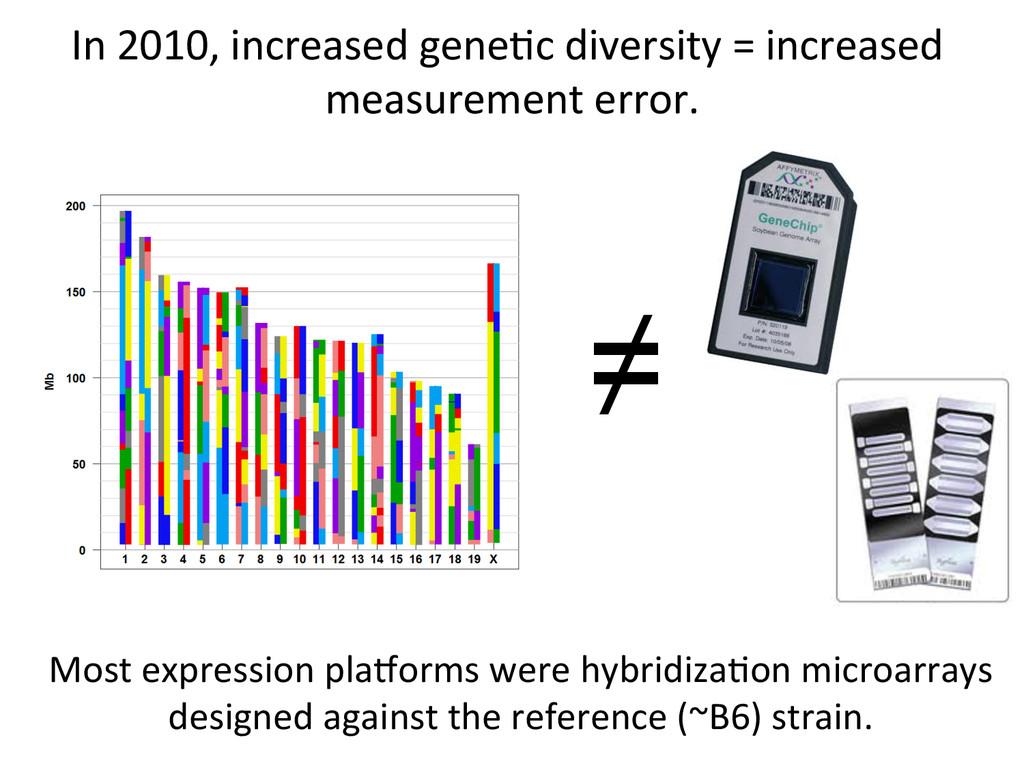 In 2010, increased gene7c diversity...