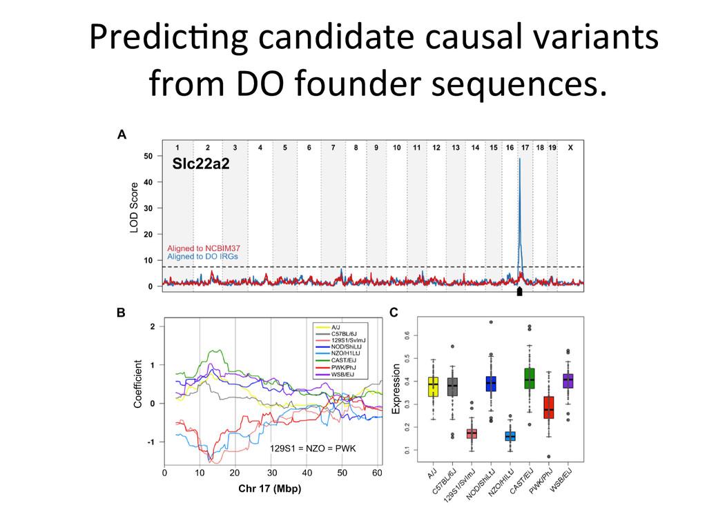 Predic7ng candidate causal variants ...