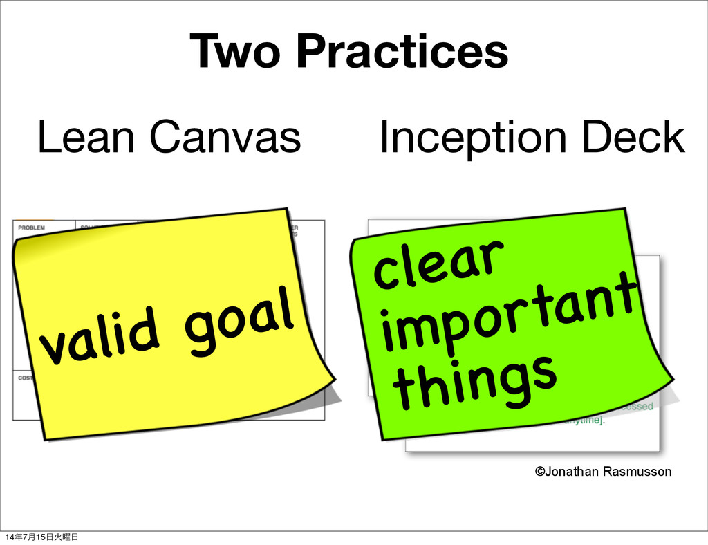 Two Practices Lean Canvas Inception Deck ©Jonat...