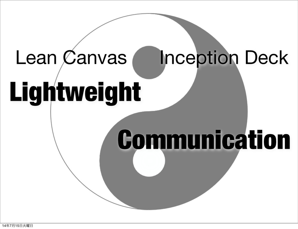 Lean Canvas Inception Deck Lightweight Communic...