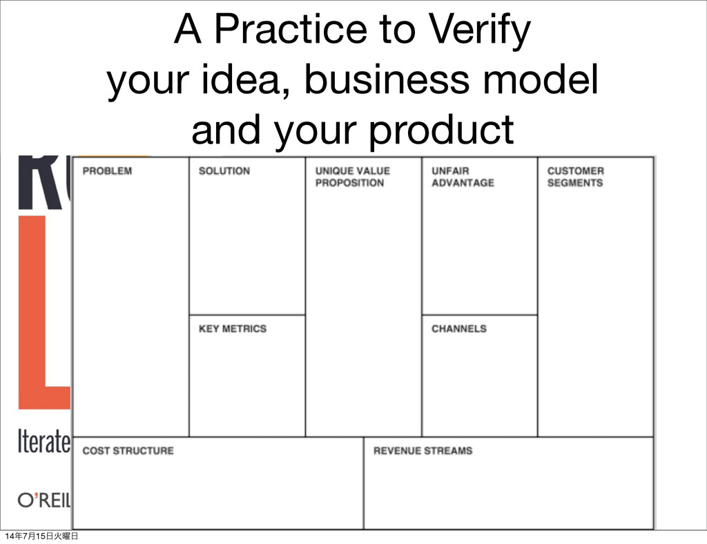 Do you know Lean Canvas? A Practice to Verify y...