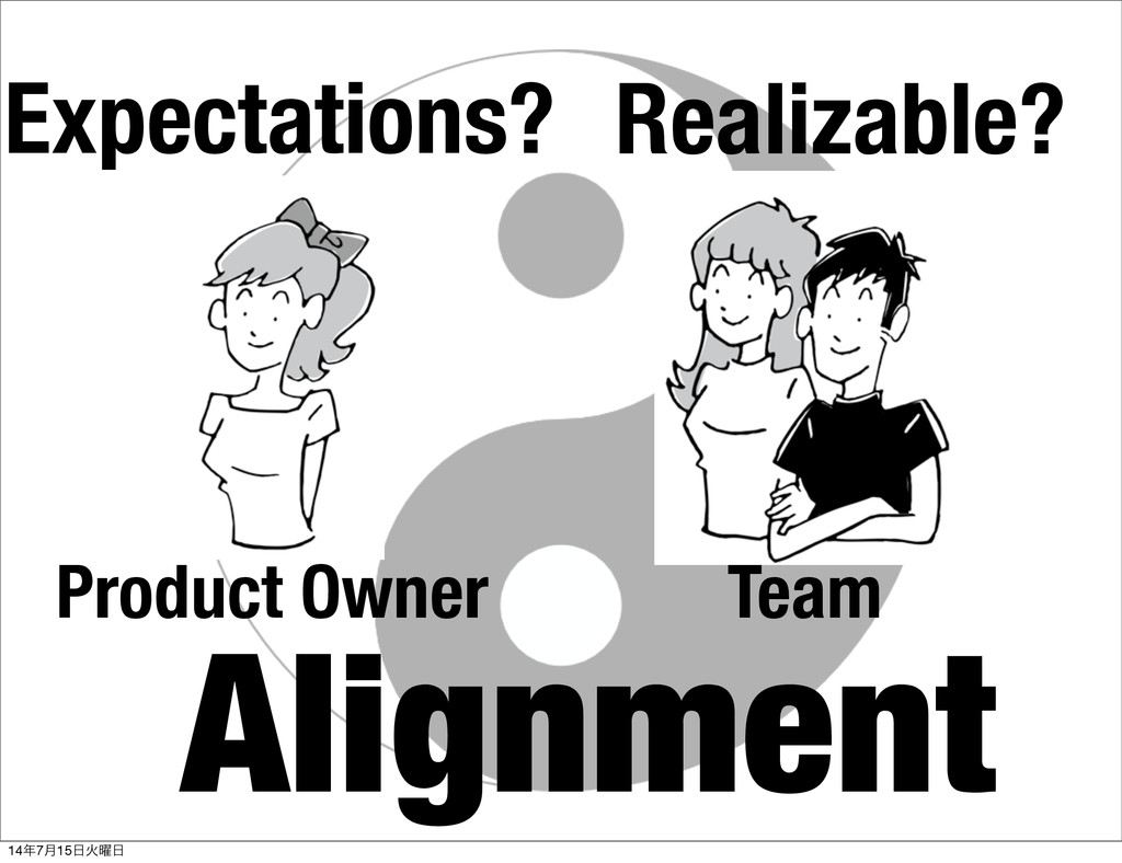 Expectations? Realizable? Product Owner Team Al...