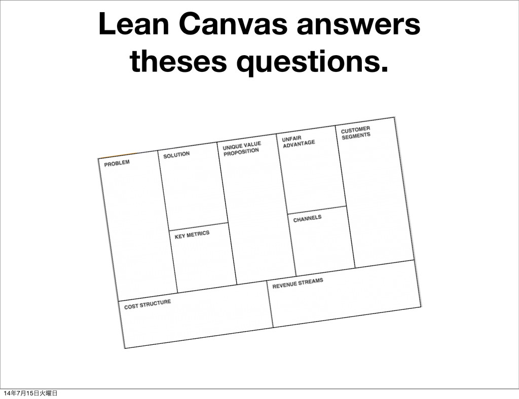 Lean Canvas answers theses questions. 14೥7݄15೔Ր...