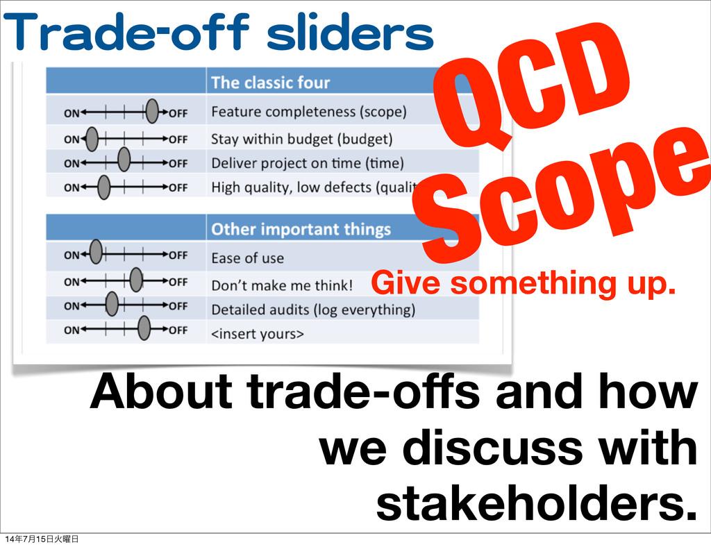 TTrraaddee--ooffff  sslliiddeerrss About trade-...