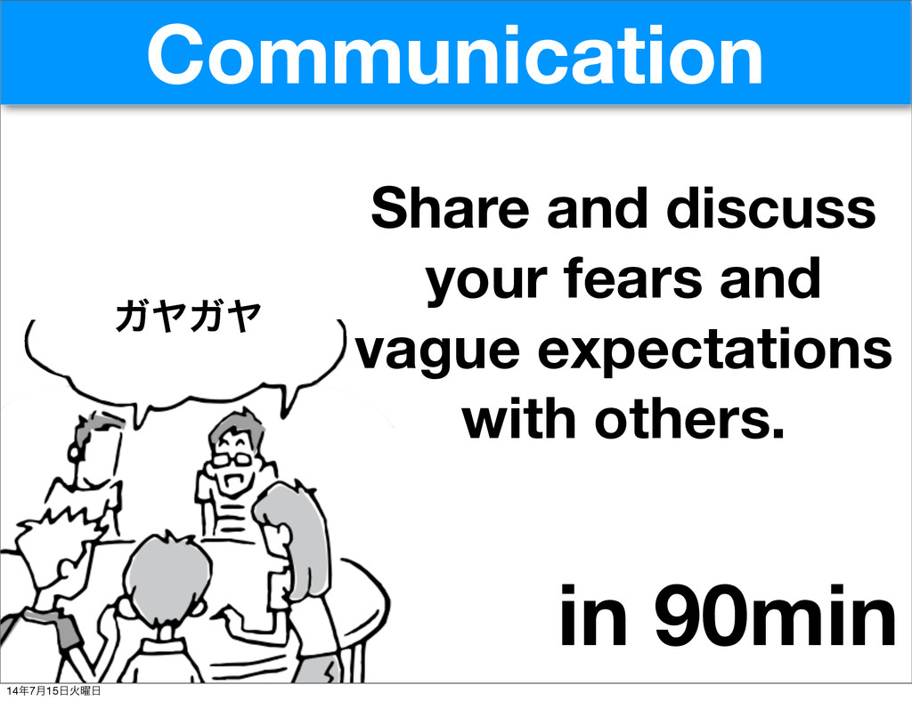 Communication Share and discuss your fears and ...
