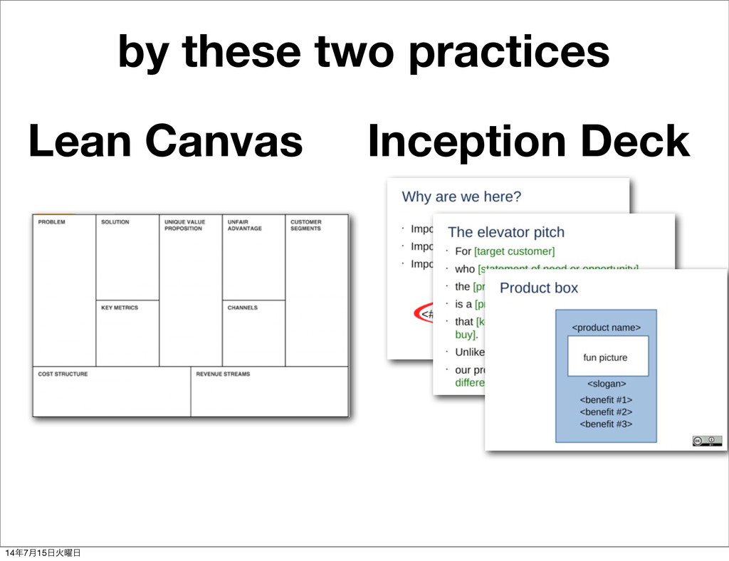 by these two practices Lean Canvas Inception De...