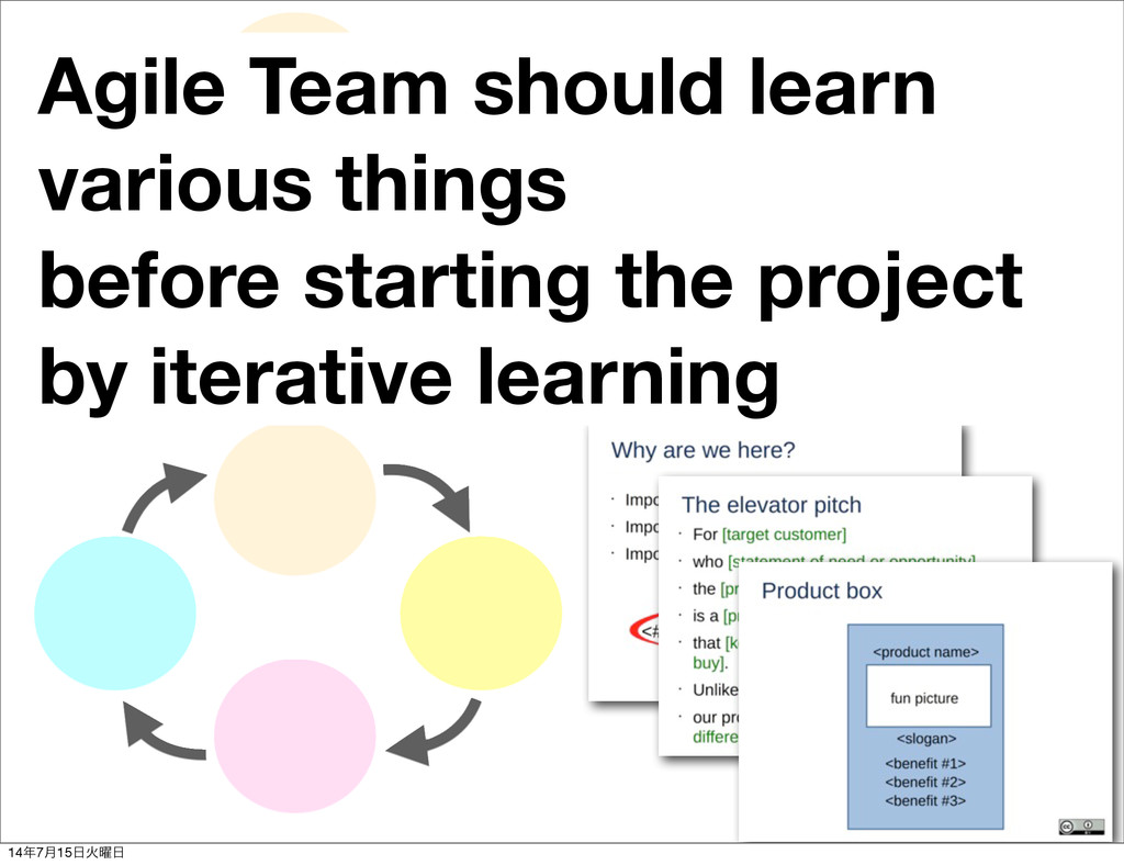 Agile Team should learn various things before s...