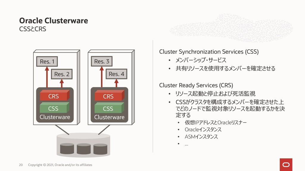 Oracle Clusterware CSSとCRS Cluster Synchronizat...