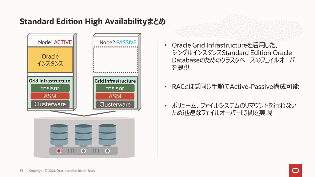 Standard Edition High Availabilityまとめ • Oracle ...