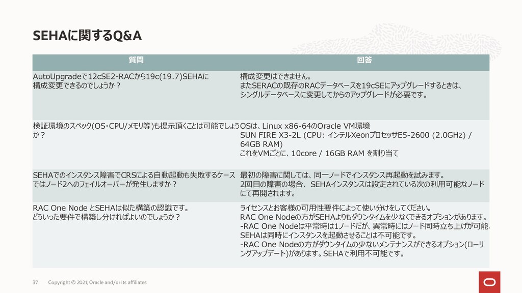 SEHAに関するQ&A Copyright © 2021, Oracle and/or its...