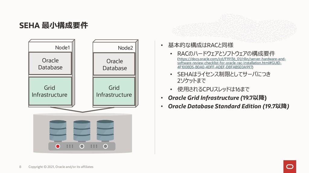 Oracle Database • 基本的な構成はRACと同様 • RACのハードウェアとソフ...