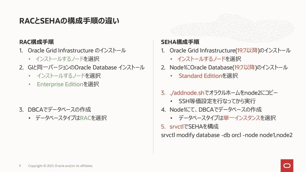 RACとSEHAの構成手順の違い 9 Copyright © 2021, Oracle and...