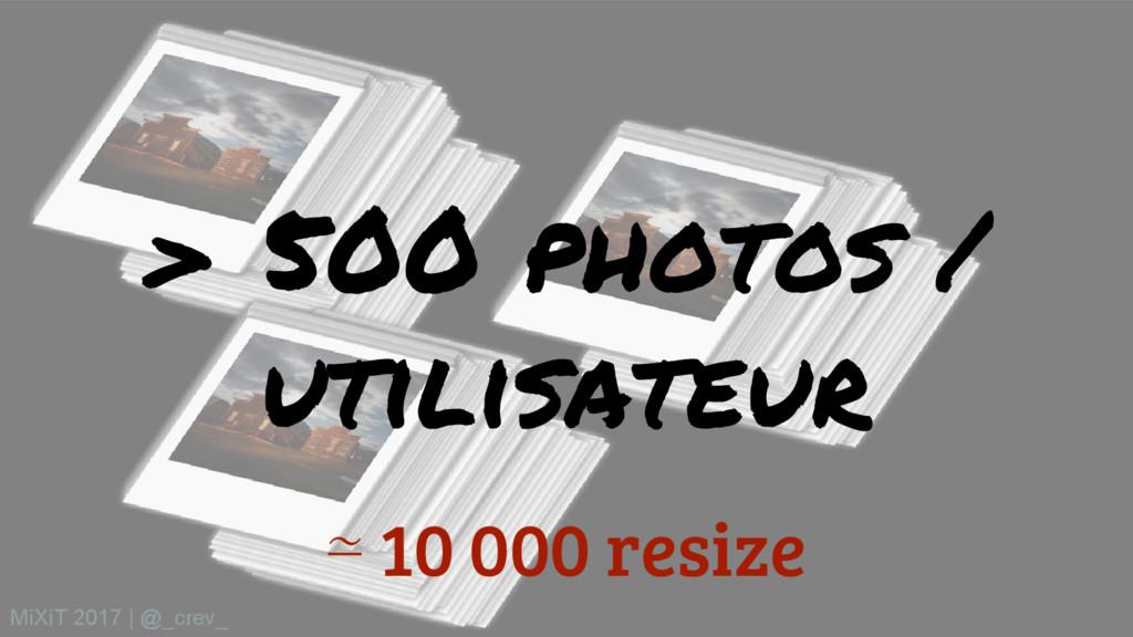 > 500 photos / utilisateur ≃ 10 000 resize MiXi...