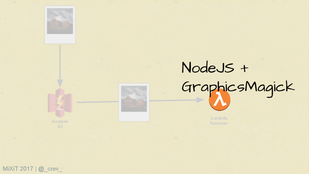 Amazon S3 Lambda function NodeJS + GraphicsMagi...