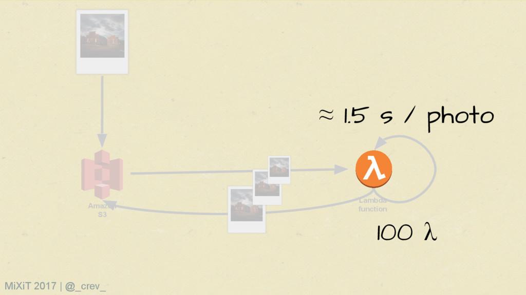 Amazon S3 Lambda function ≈ 1.5 s / photo 100 λ...