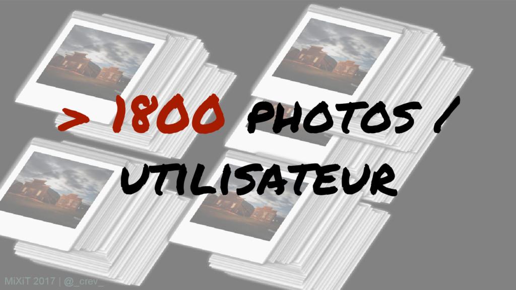 > 1800 photos / utilisateur MiXiT 2017   @_crev_