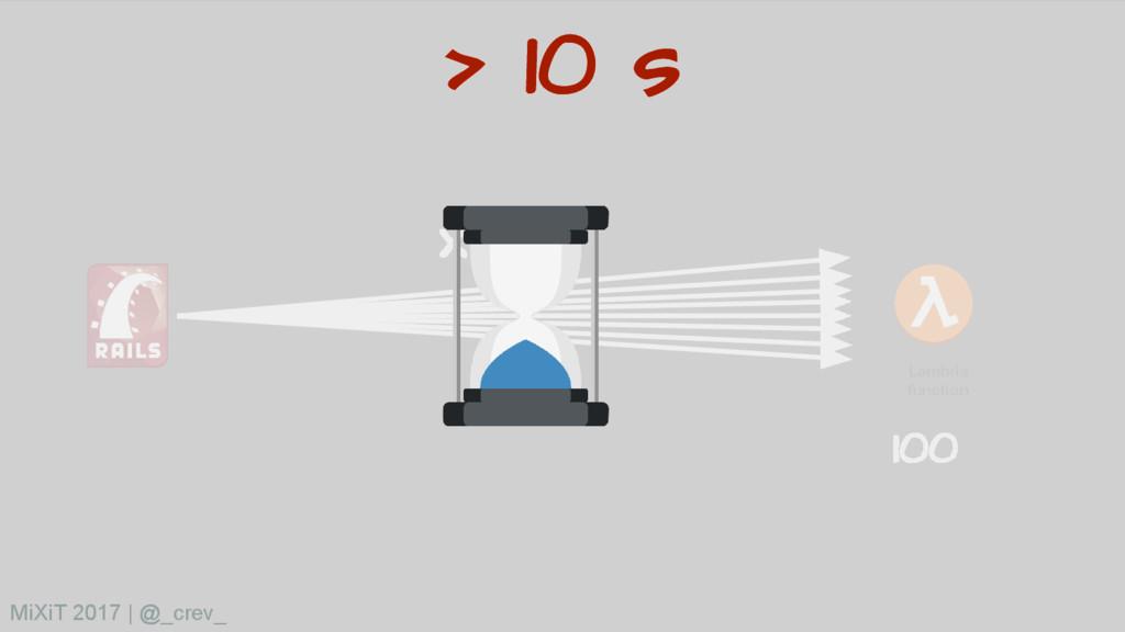 Lambda function X 1800 100 > 10 s MiXiT 2017   ...