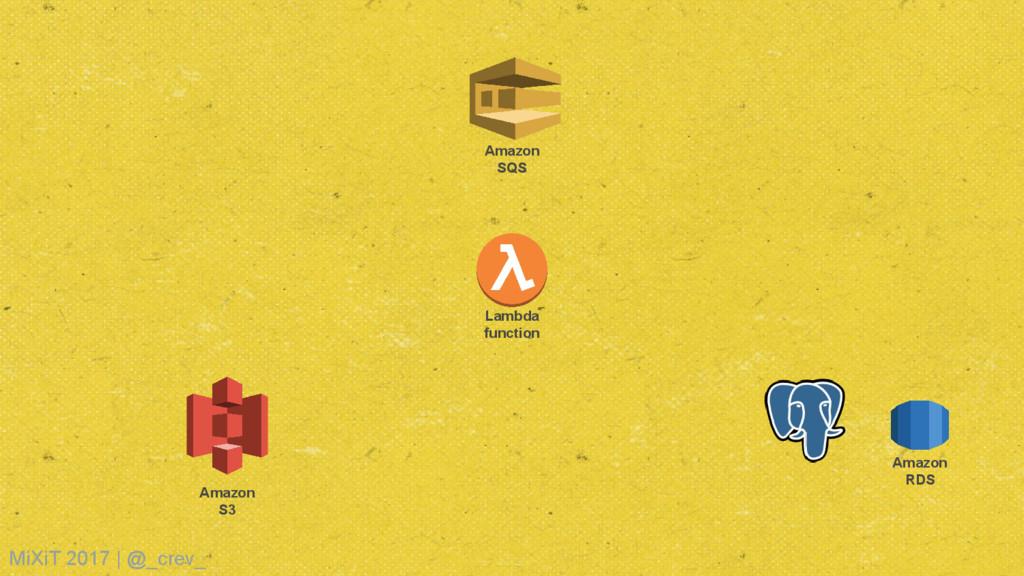 Amazon S3 Lambda function Amazon SQS Amazon RDS...