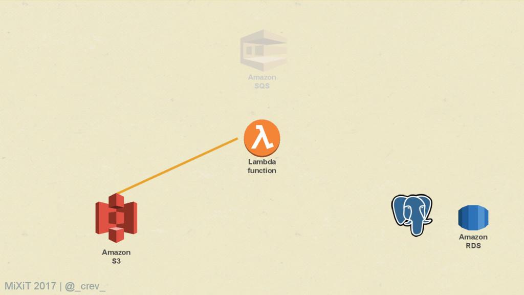 Amazon SQS Amazon S3 Lambda function Amazon RDS...