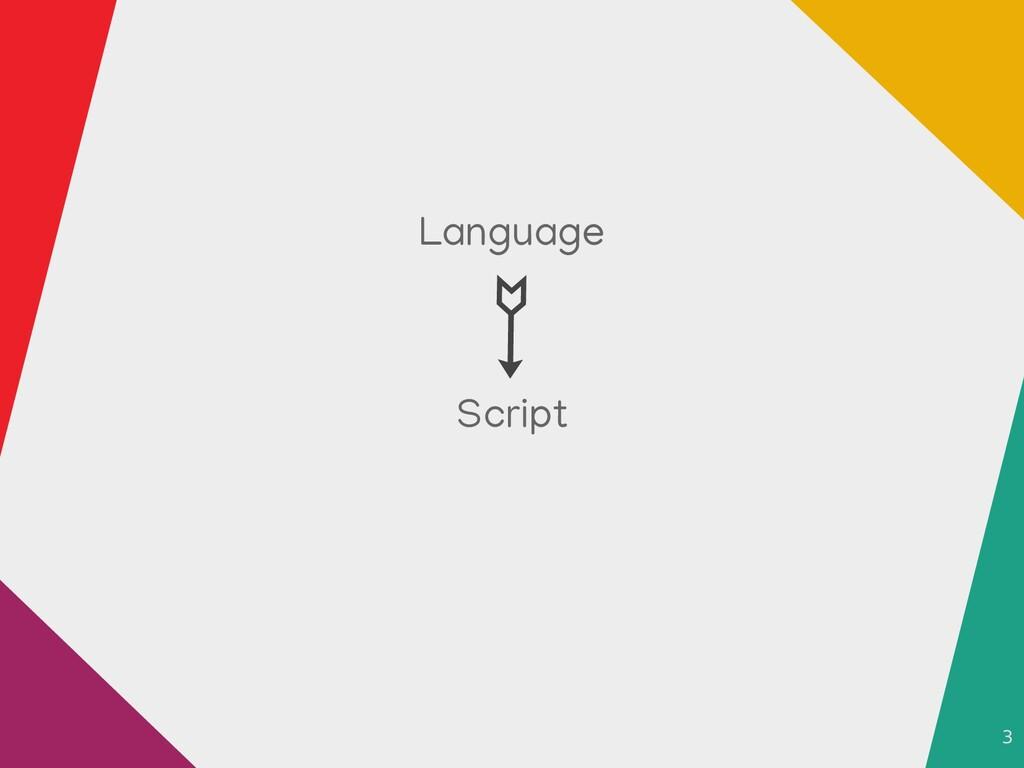3 Language Script