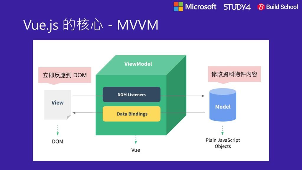 Vue.js 的核心 - MVVM