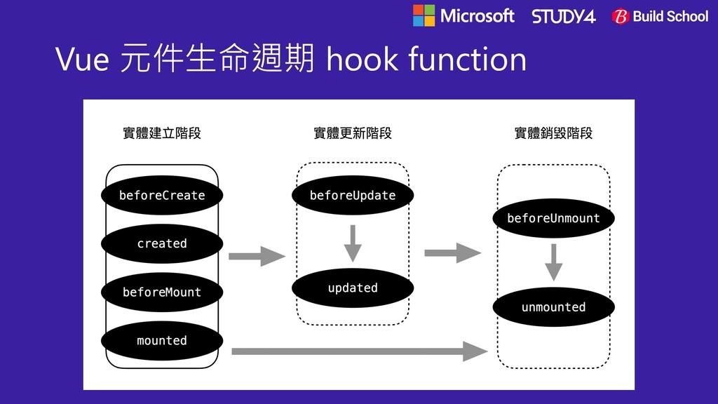 Vue 元件生命週期 hook function