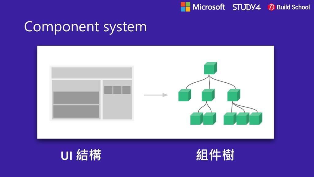 Component system UI 結構 組件樹