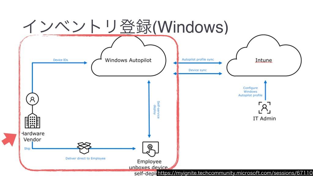 ΠϯϕϯτϦొ(Windows) IUUQTNZJHOJUFUFDIDPNNVOJU...