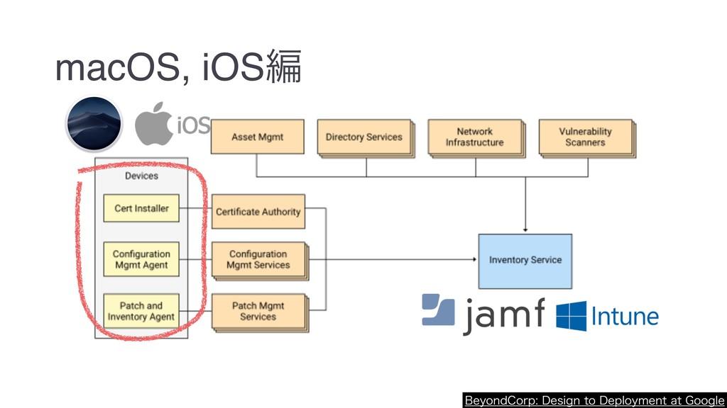 - Ϧετ - Ϧετ - Ϧετ - Ϧετͷڧௐจ - Ϧετ macOS, iOSฤ ...