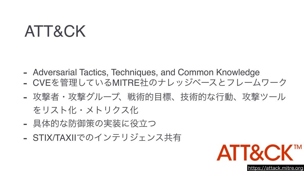 - Adversarial Tactics, Techniques, and Common K...